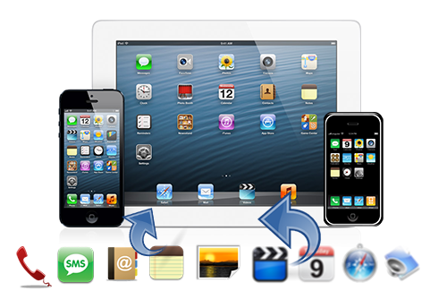 Recover Everything Easily and Work Perfectly on All iOS Devices