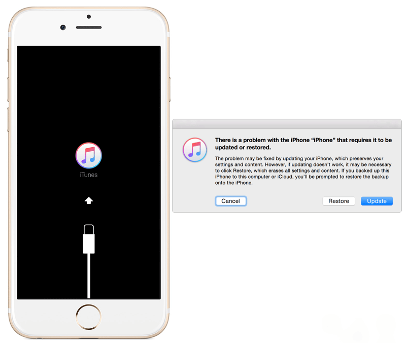 how to put my iphone 5s in recovery mode