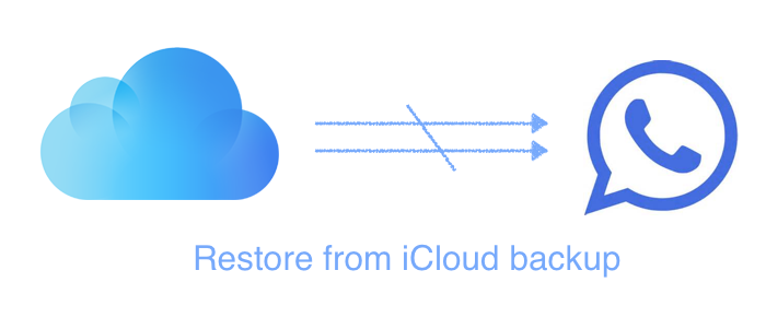How to do when WhatsApp can't restore from iCloud?